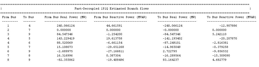 Generator 2 Outage Matlab Results